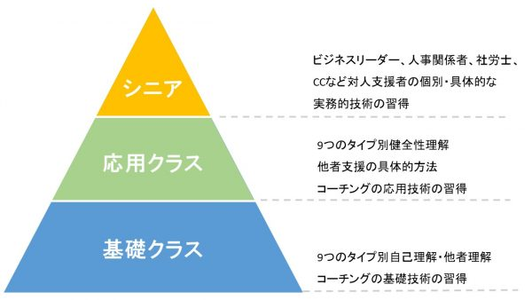 全体構成の図